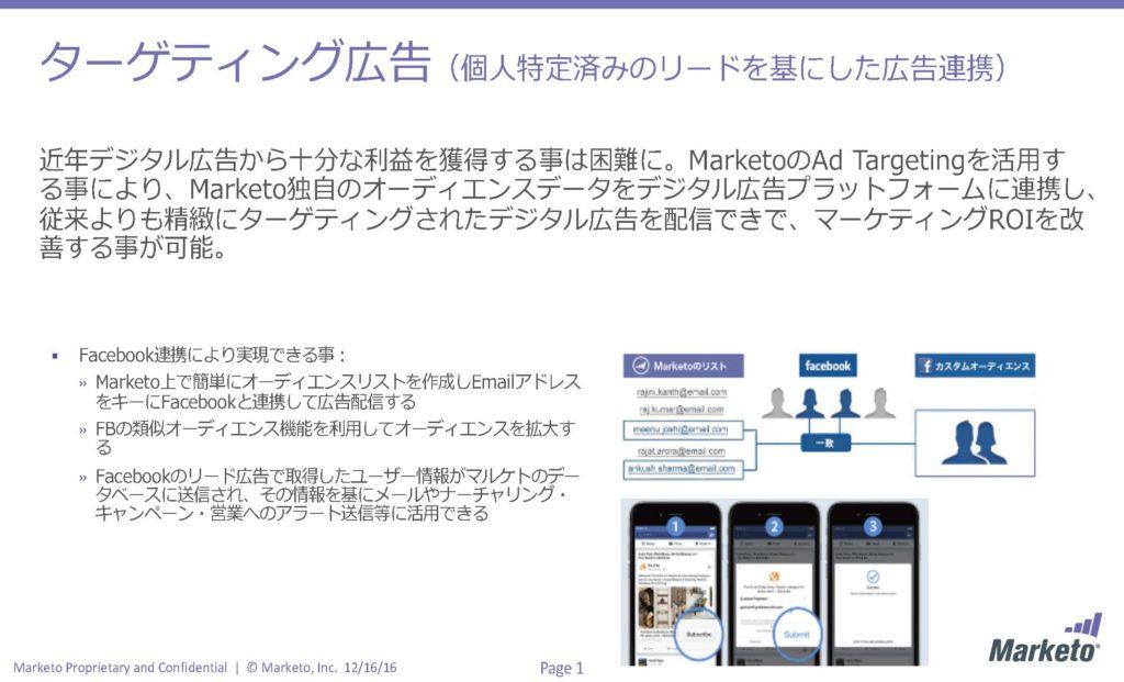 図:ターゲティング広告